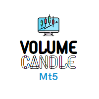 Volume Candle MT5