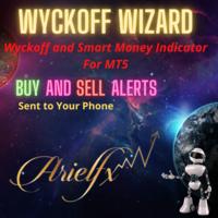 Arielfx Wyckoff Wizard