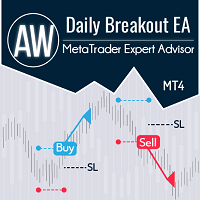 AW Daily Breakout EA