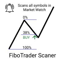 FiboTrader Scaner MT5