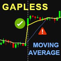 Gapless Moving Average