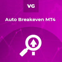 Auto Breakeven MT4