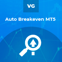 Auto Breakeven MT5