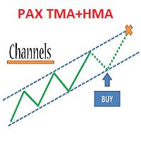 PAX Multi TMA HMA 8 for MT4