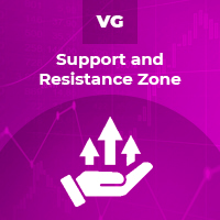 Support and Resistance Zone