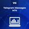 Telegram Messages MT4
