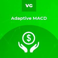 Adaptive MACD