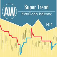 AW Super Trend
