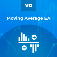 Moving Average EA