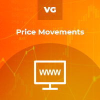 Price Movements