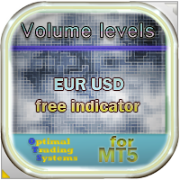 Volume Levels MT5 Free