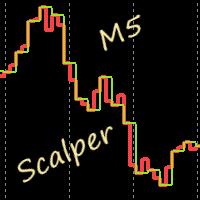 M5 Scalper