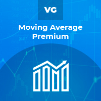 Moving Average Premium