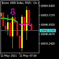 Nemesisfx boom and crash