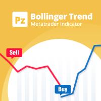 PZ Bollinger Trend MT5