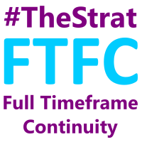 TheStrat FTFC