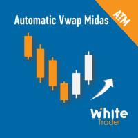 Automatic Vwap Midas