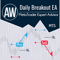 AW Daily Breakout MT5