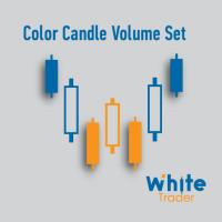 Color Candle Volume Set