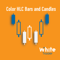 Color HLC Bars and Candles