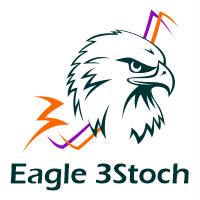 Eagle 3Stoch EA