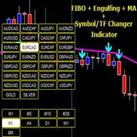 Fibo Engulfing MA Plus Changer TS Indie