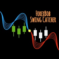 ForexBob Swing Catcher