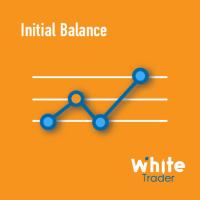 Initial Balance MT5