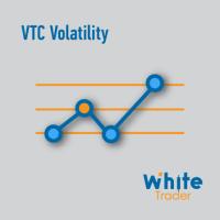 VTC Volatility