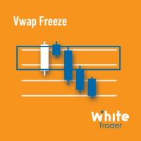 Vwap Freeze