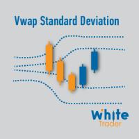 Vwap Standard Deviation