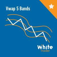 WT Vwap 5 Bands
