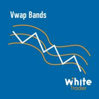 WT Vwap Bands