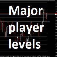 Major player levels