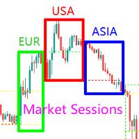 Market Sessions Lite MT4