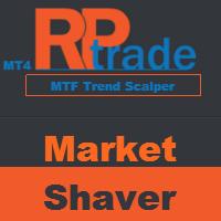 Market Shaver