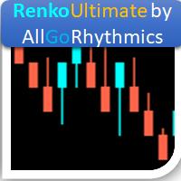 Renko Ultimate