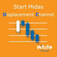 Start Midas Displacement Channel