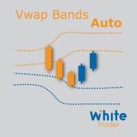 Vwap Bands Auto