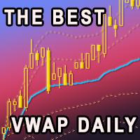 VWAP Daily
