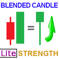 Blended Candle Strength Lite