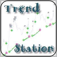 Merit Trend Station