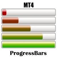 MT4 Progress Bar