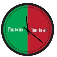 OrderSend Time