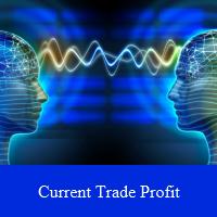 The Universal Indicator Trading Signals Sensitive