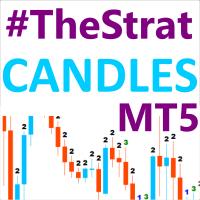 TheStrat Candles MT5