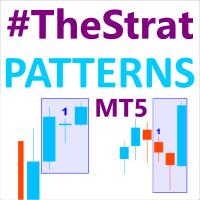 TheStrat Patterns MT5