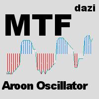 Dazi MTF AroonOscillator
