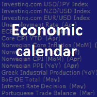 Economic calendar pro