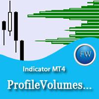 ProfileVolumesMarket